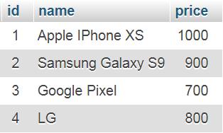 PostgreSQL mobile table