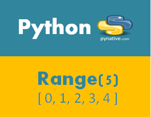 Python Range() function explained with Examples [Complete Guide]