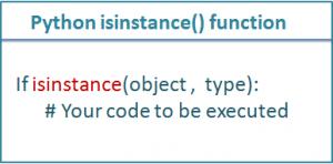 Python isinstance()