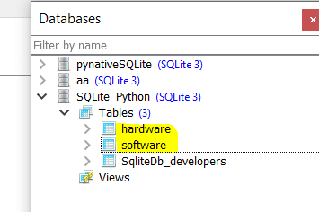 SQLite tables created by executing a SQL script from Python