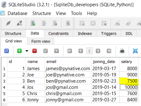 sqlitedb_developers table after updating Python variable using parameterized query