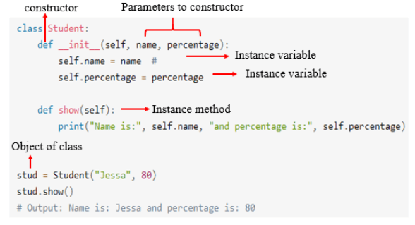 instance variables and methods
