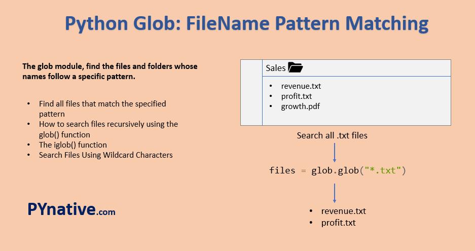 Python glob