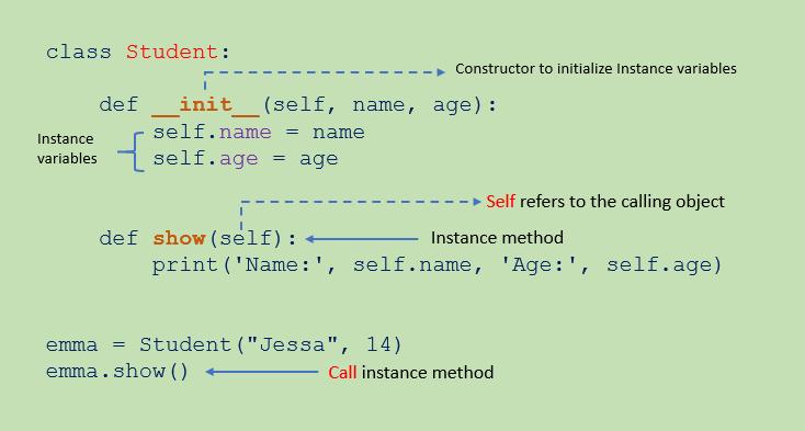 Instance method in Python